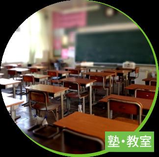 塾・教室の不用品買取・回収